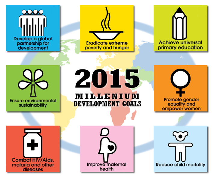 article india s millennium development goals The united nations millennium development goals were 8 goals that all 189 un member states have agreed to try to achieve by the year 2015 the united nations millennium declaration, signed in september 2000, committed world leaders to combat poverty, hunger, disease, illiteracy, environmental.