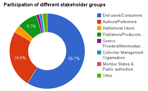 consultation-stakeholders