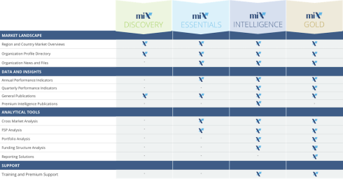 product_comparison_vfinal.png